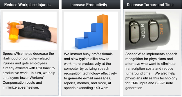 Reduce Workplace Injuries  SpeechWise helps decrease the likelihood of computer-related injuries and gets employees  already afflicted with RSI back to productive work.  In turn, we help employers lower Workers' Compensation costs and minimize absenteeism.  Increase Productivity  We instruct busy professionals and slow typists alike how to work more productively at the computer by utilizing speech recognition technology effectively  to generate e-mail messages, reports, memos, and more, at speeds exceeding 140 wpm. Decrease Turnaround Time  SpeechWise implements speech recognition for physicians and attorneys who want to eliminate transcription costs and reduce turnaround time.   We also help physicians utilize this technology for EMR input and SOAP note generation.